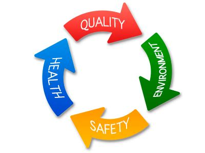 The Ethics of Safety EHS Today